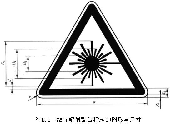 口标志规定的长方形边框中