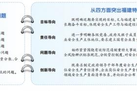 福建:国企负责人绩效年薪与安全生产挂钩